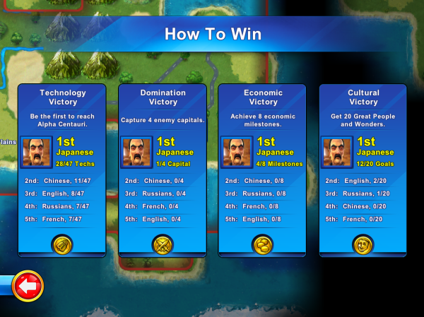 Civ Rev- How To Win